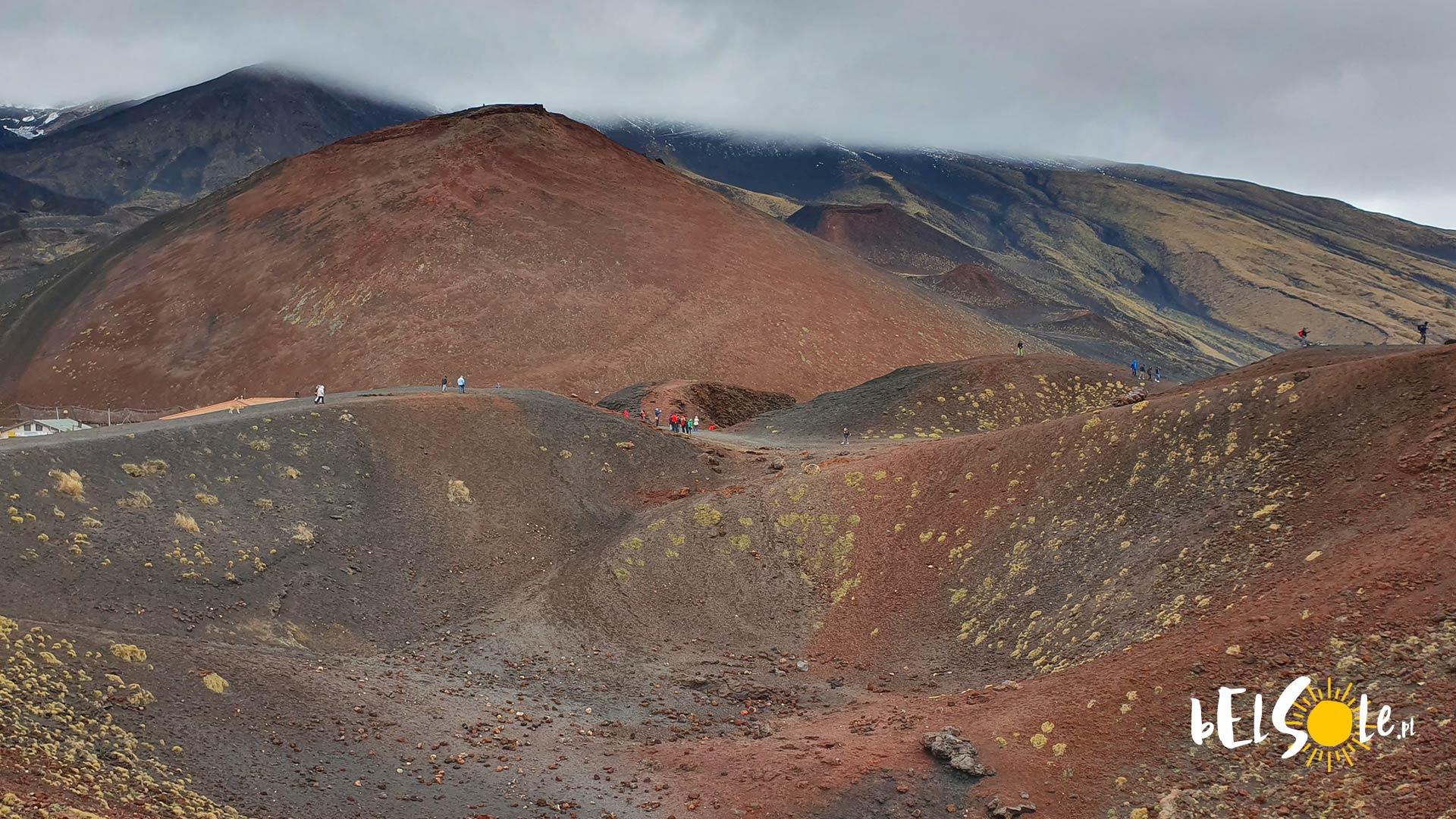 Etna kratery Sycylia
